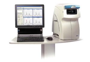 De Jongh Optometry - Waveform Analysis